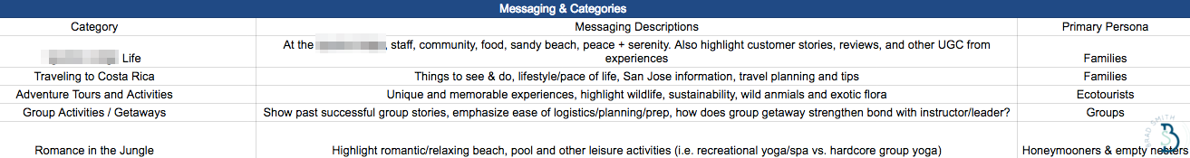messaging-categories-persona