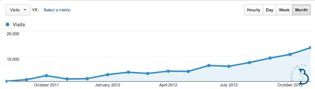 traffic-growth-google-analytics