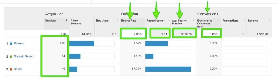 acquisition-by-channel-google-analytics