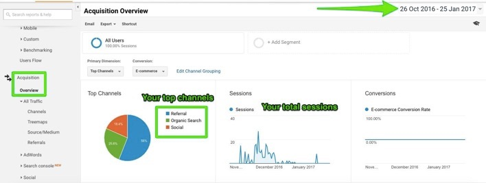 acquisition-overview-channels-sessions