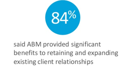 arm provided significant benefits