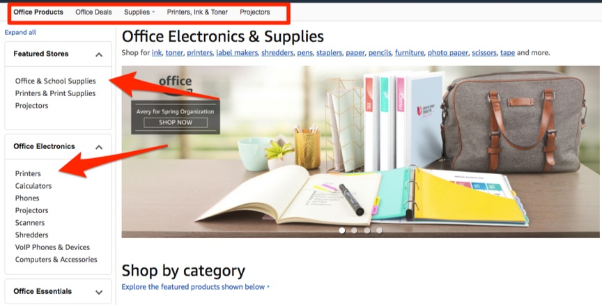 amazon niche product categories