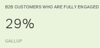b2b customers who are fully engaged