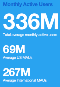 twitter monthly active users as of april 2018